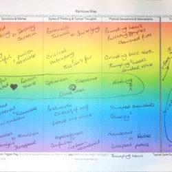 Rainbow Map psychologia psychoterapia